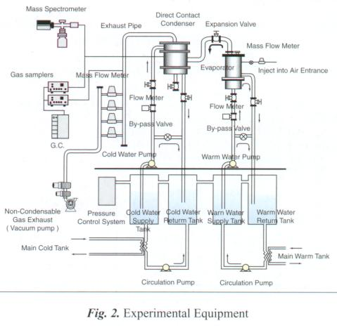 Thermal Expansion Valve on hvac refrigeration cycle